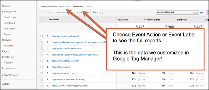 Google Tag Manager9